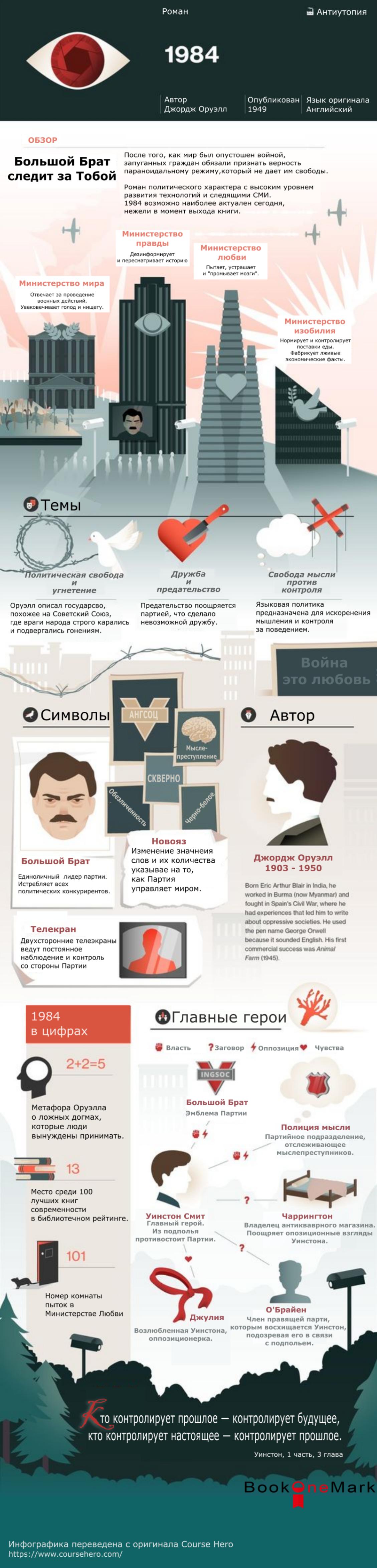 инфографика по книге